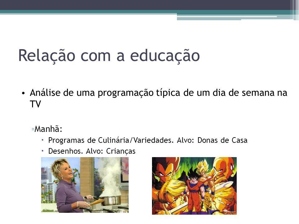 Relação com a educação Análise de uma programação típica de um dia de semana na TV Manhã: Programas de Culinária/Variedades.
