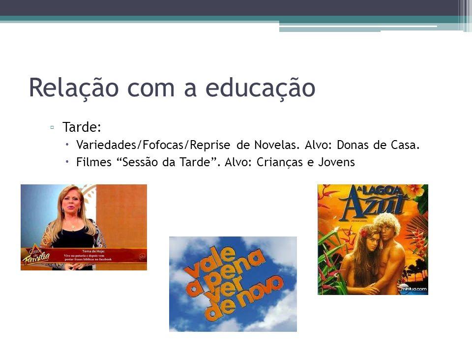 Relação com a educação Tarde: Variedades/Fofocas/Reprise de Novelas.