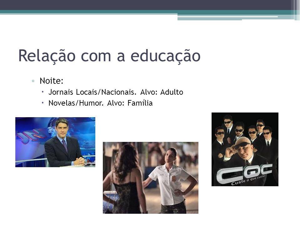 Relação com a educação Noite: Jornais Locais/Nacionais. Alvo: Adulto Novelas/Humor. Alvo: Família