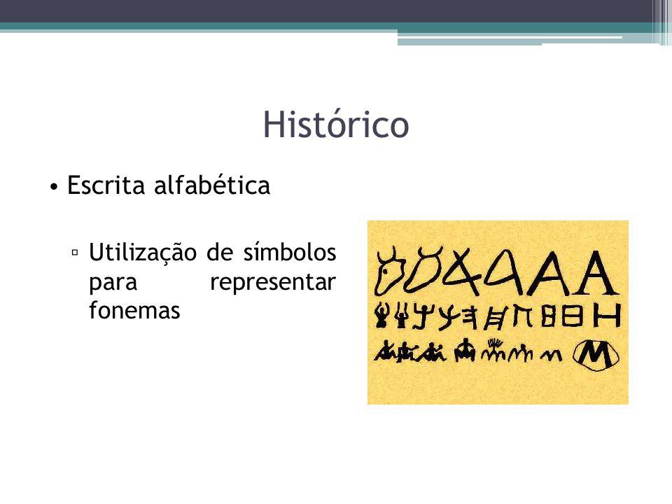 Histórico Escrita alfabética Utilização de símbolos para representar fonemas