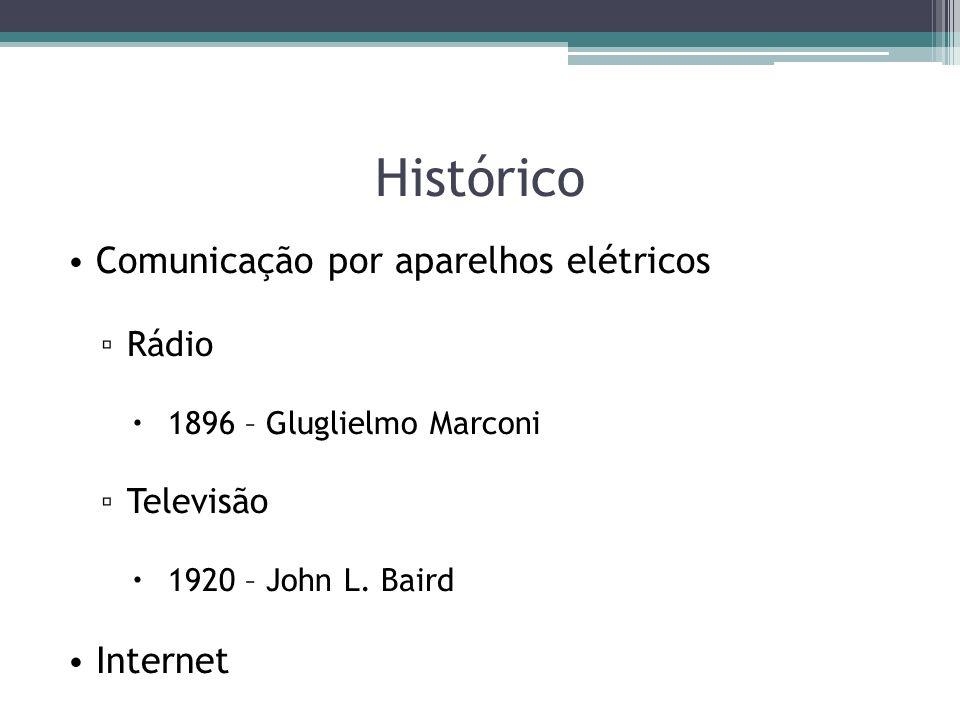 Histórico Comunicação por aparelhos elétricos Rádio 1896 – Gluglielmo Marconi Televisão 1920 – John L.
