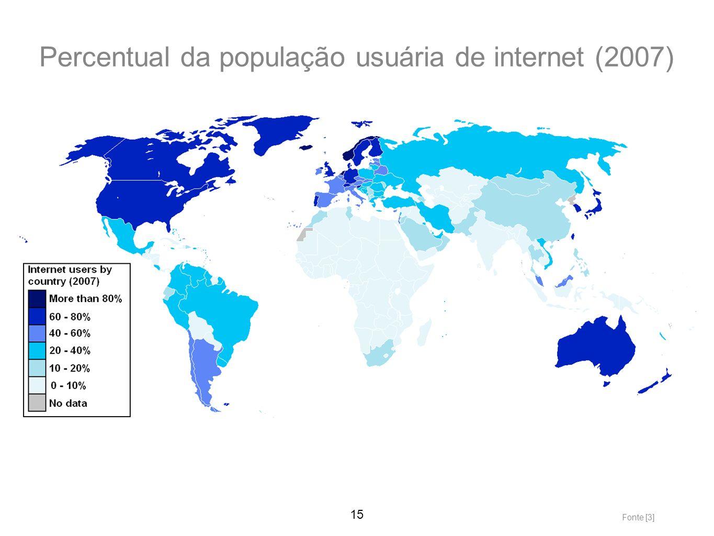 15 Fonte [3] Percentual da população usuária de internet (2007)