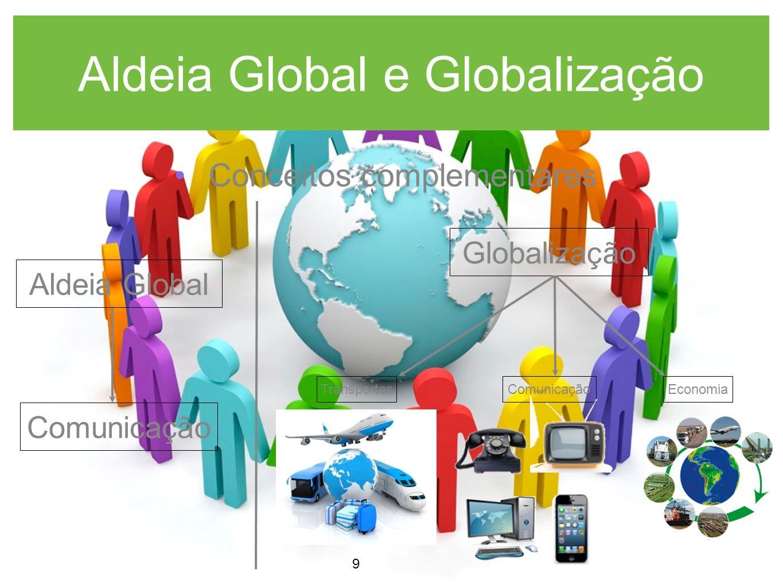 9 Aldeia Global e Globalização Conceitos complementares Aldeia Global Comunicação Globalização TransportesEconomiaComunicação