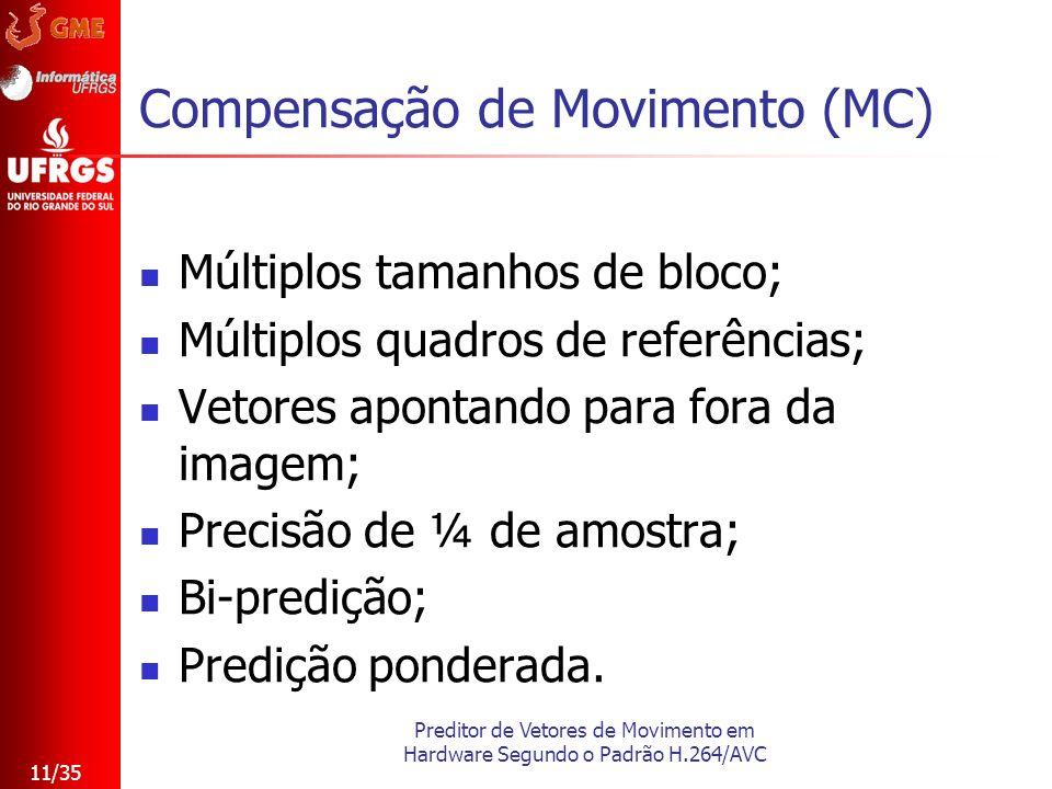 Preditor de Vetores de Movimento em Hardware Segundo o Padrão H.264/AVC 11/35 Compensação de Movimento (MC) Múltiplos tamanhos de bloco; Múltiplos qua