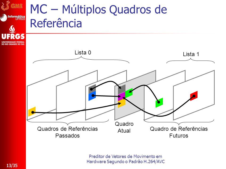 Preditor de Vetores de Movimento em Hardware Segundo o Padrão H.264/AVC 13/35 MC – Múltiplos Quadros de Referência Quadro Atual Quadros de Referências