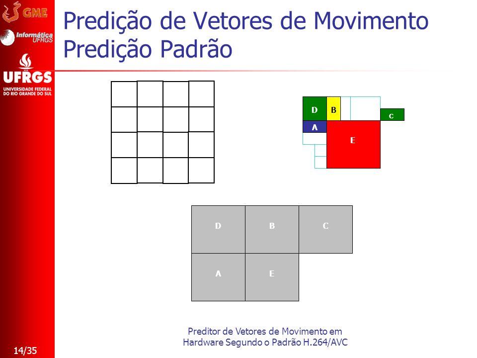 Preditor de Vetores de Movimento em Hardware Segundo o Padrão H.264/AVC 14/35 Predição de Vetores de Movimento Predição Padrão D A B C E EA DBC 0 1 2
