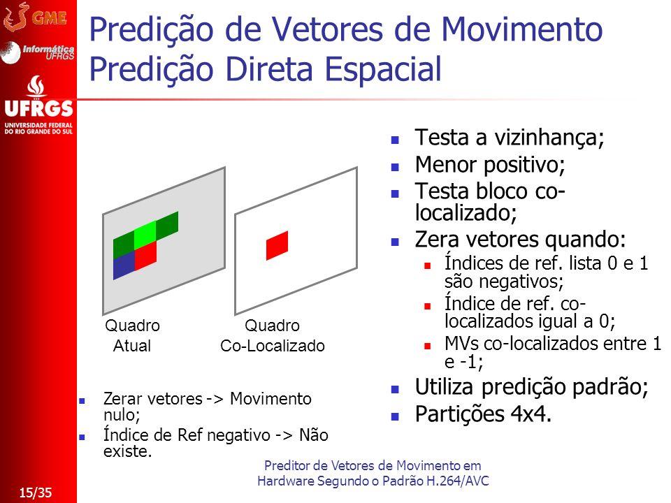 Preditor de Vetores de Movimento em Hardware Segundo o Padrão H.264/AVC 15/35 Predição de Vetores de Movimento Predição Direta Espacial Quadro Atual Q