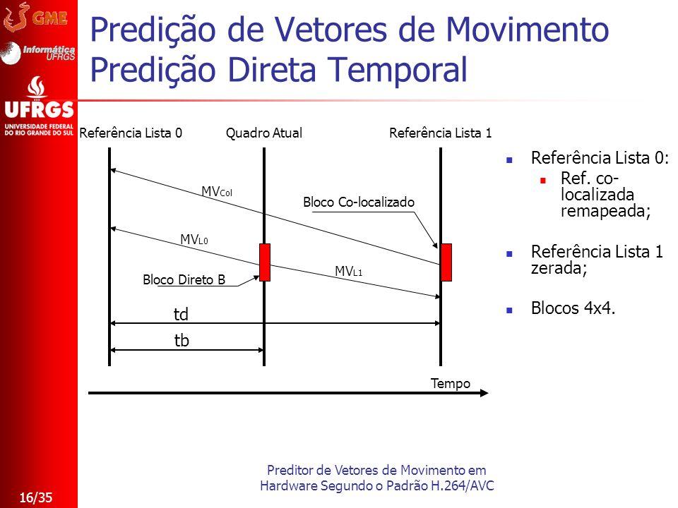 Preditor de Vetores de Movimento em Hardware Segundo o Padrão H.264/AVC 16/35 Predição de Vetores de Movimento Predição Direta Temporal td tb Referênc