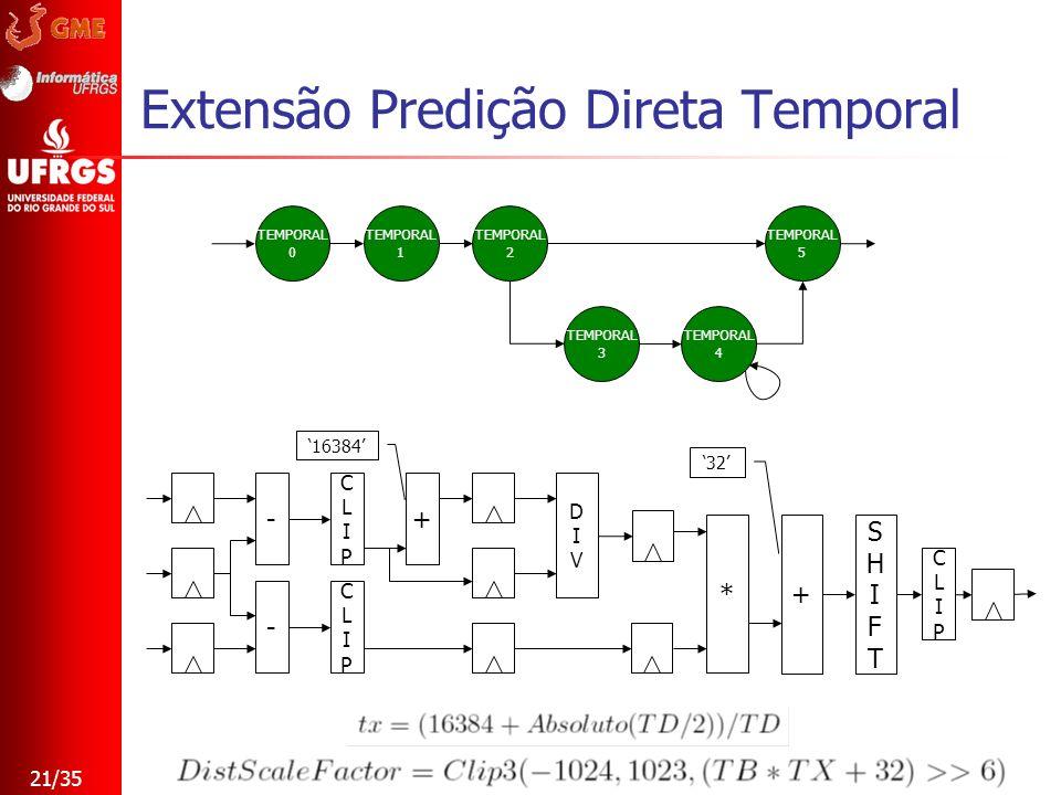 21/35 Extensão Predição Direta Temporal TEMPORAL 0 TEMPORAL 1 TEMPORAL 2 TEMPORAL 3 TEMPORAL 4 TEMPORAL 5 - - CLIPCLIP CLIPCLIP + DIVDIV * SHIFTSHIFT