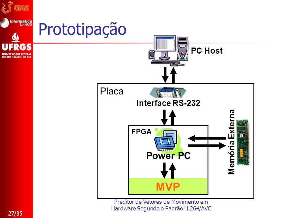 Preditor de Vetores de Movimento em Hardware Segundo o Padrão H.264/AVC 27/35 Prototipação MVP Placa Power PC Memória Externa Interface RS-232 PC Host