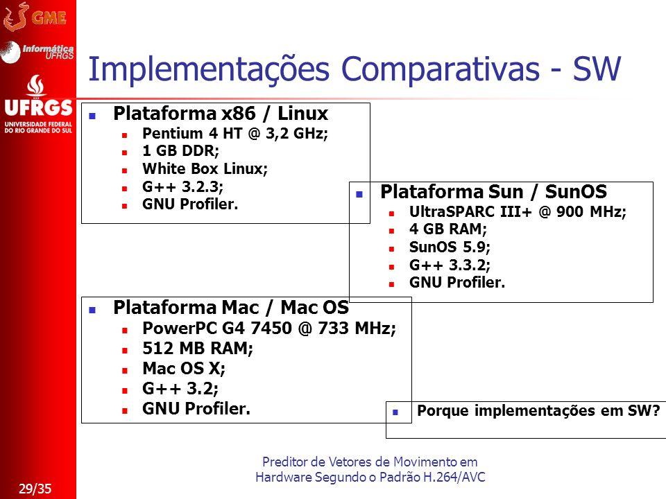 Preditor de Vetores de Movimento em Hardware Segundo o Padrão H.264/AVC 29/35 Implementações Comparativas - SW Plataforma x86 / Linux Pentium 4 HT @ 3