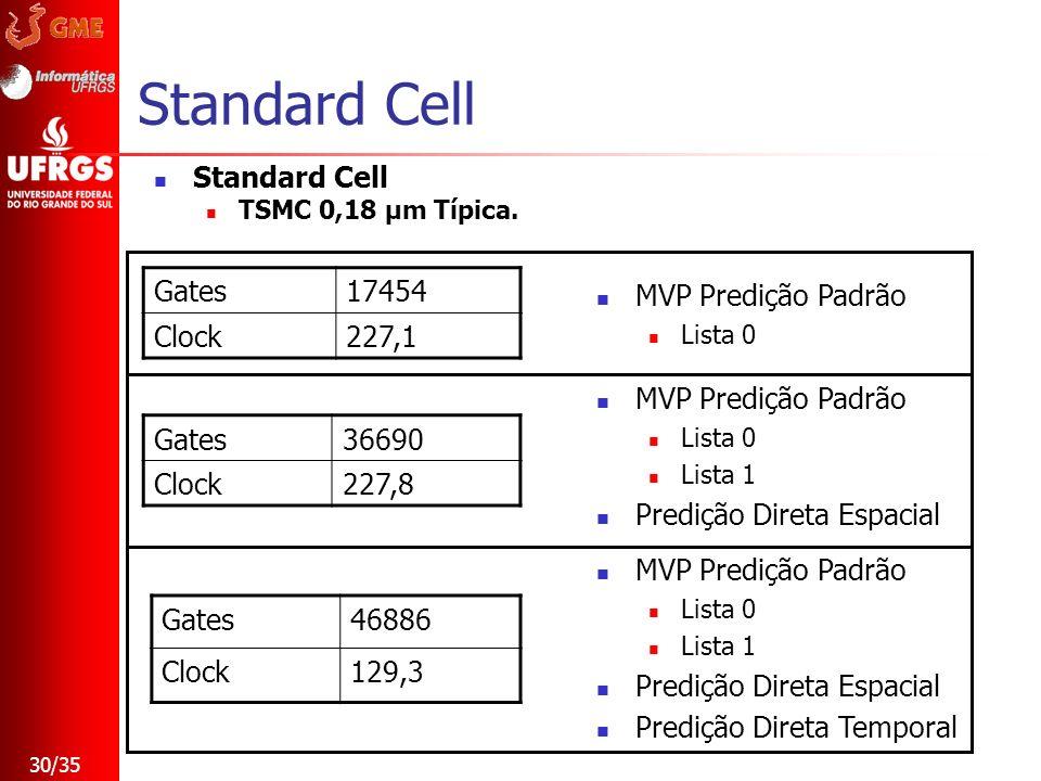 30/35 Standard Cell TSMC 0,18 µm Típica. Gates36690 Clock227,8 MVP Predição Padrão Lista 0 MVP Predição Padrão Lista 0 Lista 1 Predição Direta Espacia