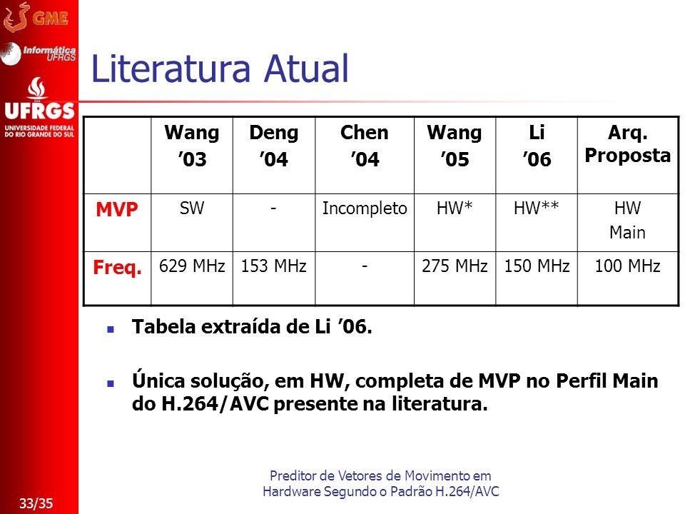 Preditor de Vetores de Movimento em Hardware Segundo o Padrão H.264/AVC 33/35 Literatura Atual Wang 03 Deng 04 Chen 04 Wang 05 Li 06 Arq. Proposta MVP
