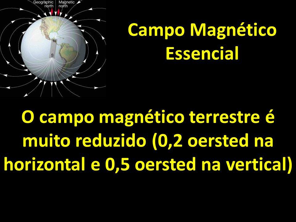 Campo Magnético Essencial O campo magnético terrestre é muito reduzido (0,2 oersted na horizontal e 0,5 oersted na vertical)