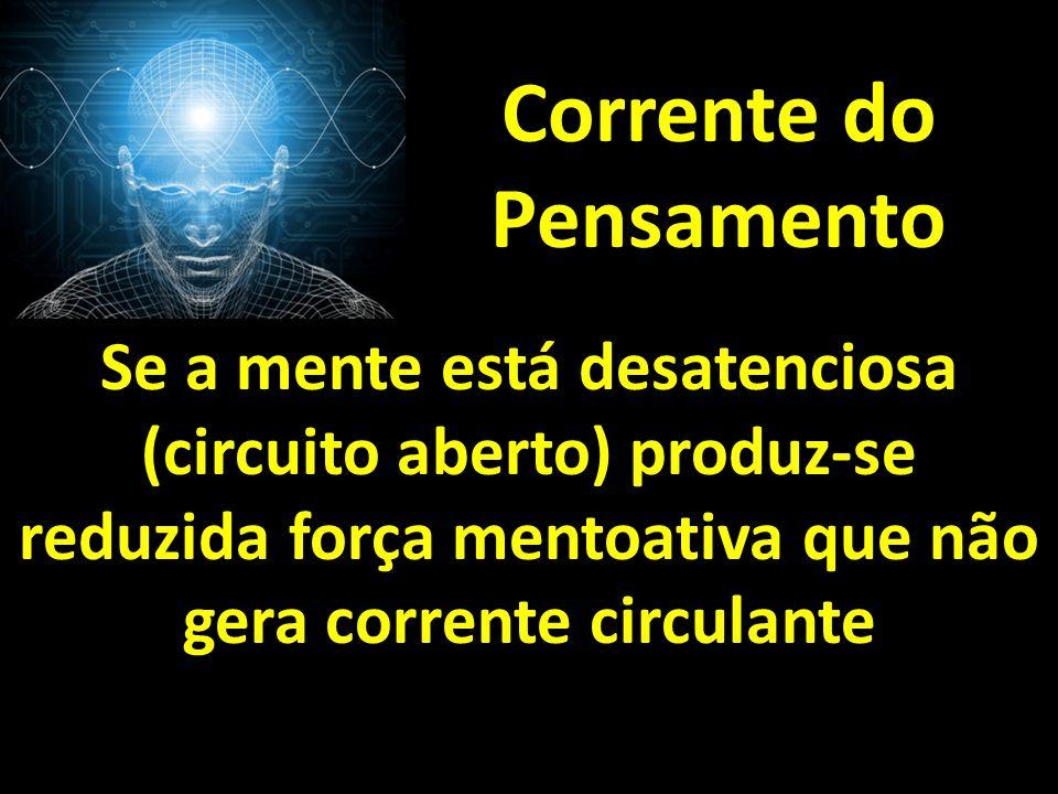 Corrente do Pensamento Se a mente está desatenciosa (circuito aberto) produz-se reduzida força mentoativa que não gera corrente circulante