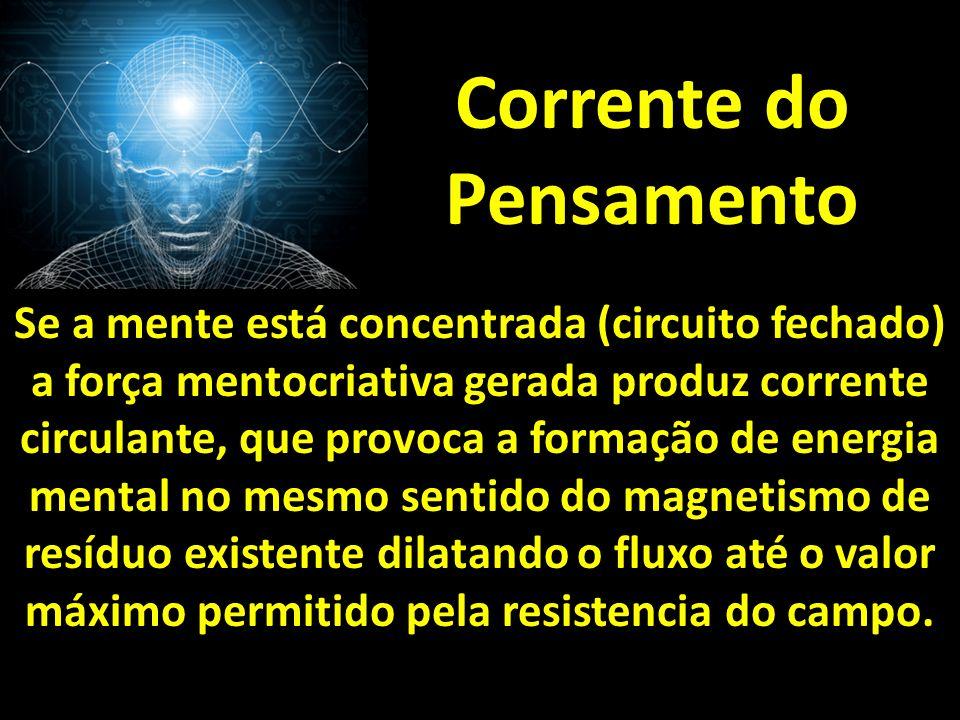 Corrente do Pensamento Se a mente está concentrada (circuito fechado) a força mentocriativa gerada produz corrente circulante, que provoca a formação