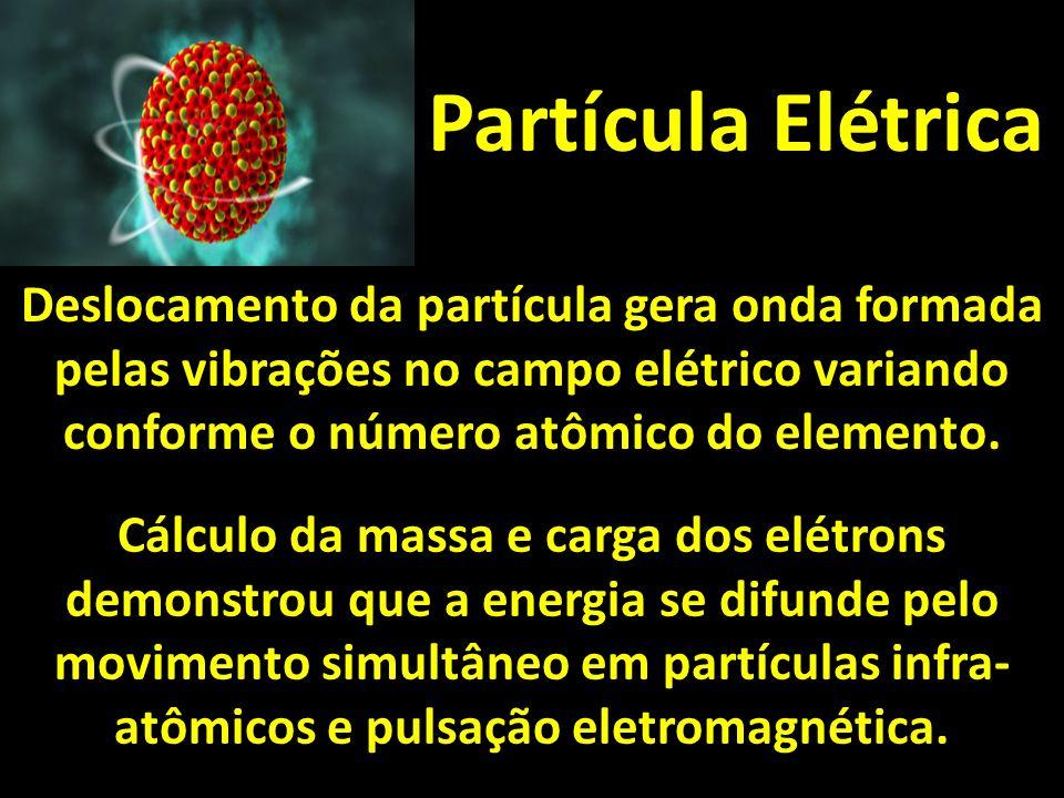 Partícula Elétrica Deslocamento da partícula gera onda formada pelas vibrações no campo elétrico variando conforme o número atômico do elemento. Cálcu