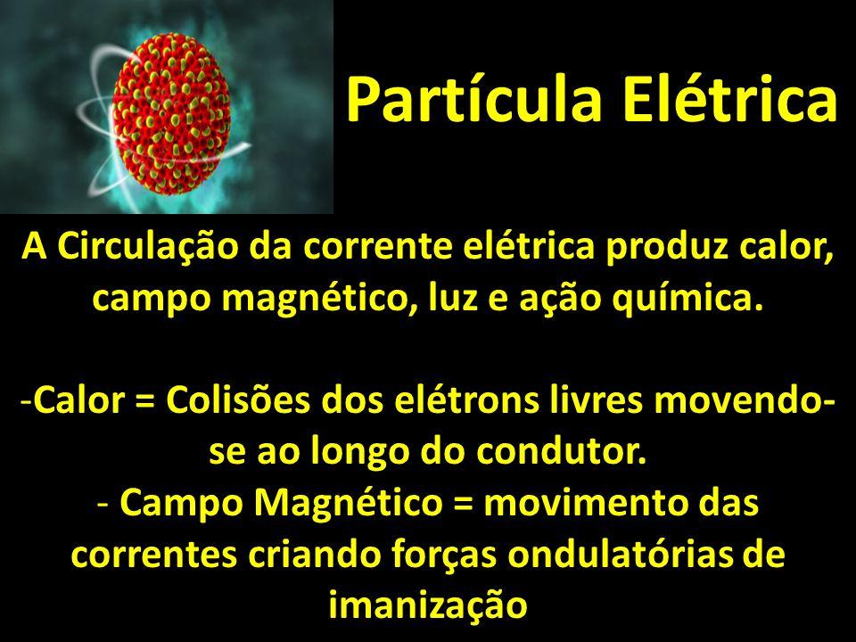 Partícula Elétrica A Circulação da corrente elétrica produz calor, campo magnético, luz e ação química. -Calor = Colisões dos elétrons livres movendo-