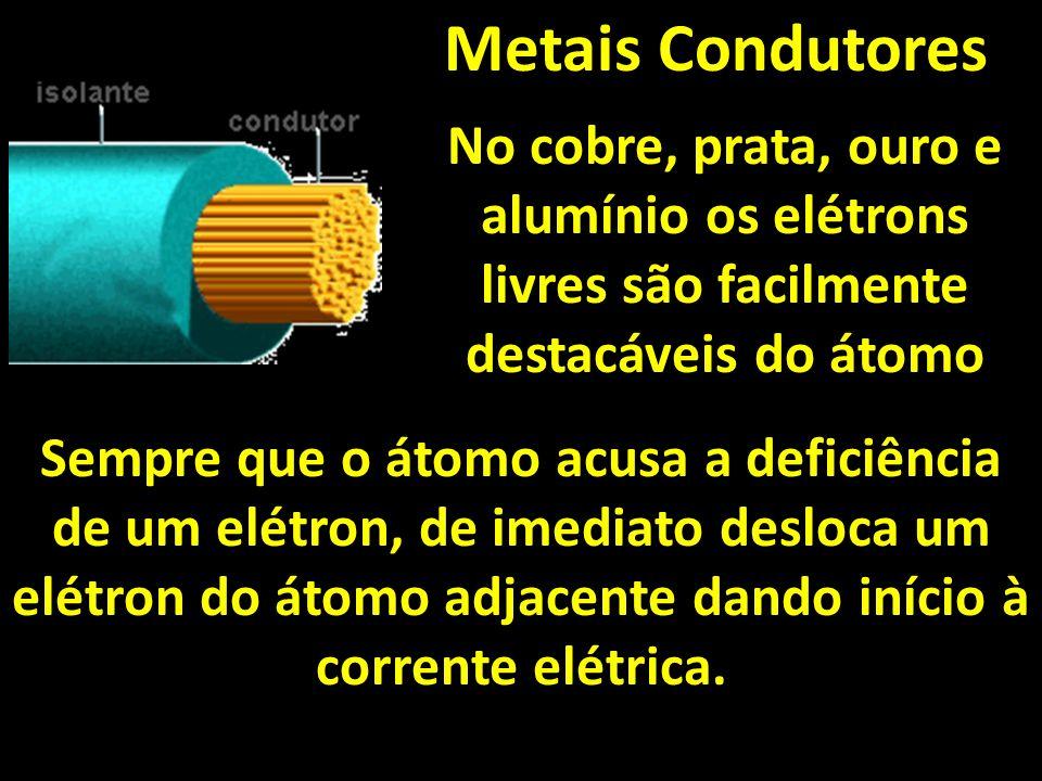 Metais Condutores No cobre, prata, ouro e alumínio os elétrons livres são facilmente destacáveis do átomo Sempre que o átomo acusa a deficiência de um