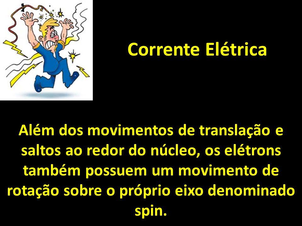 Corrente Elétrica Além dos movimentos de translação e saltos ao redor do núcleo, os elétrons também possuem um movimento de rotação sobre o próprio ei