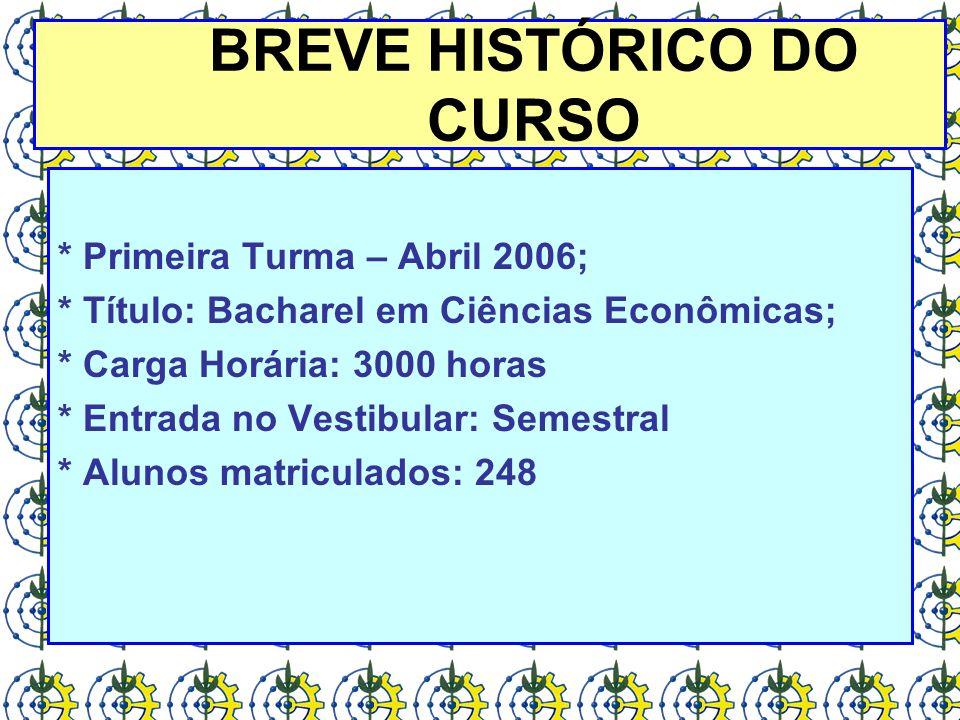 BREVE HISTÓRICO DO CURSO * Primeira Turma – Abril 2006; * Título: Bacharel em Ciências Econômicas; * Carga Horária: 3000 horas * Entrada no Vestibular