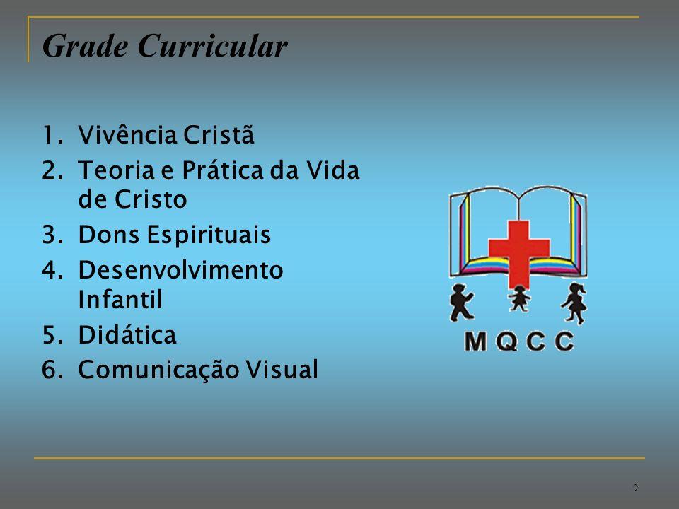 9 Grade Curricular 1.Vivência Cristã 2.Teoria e Prática da Vida de Cristo 3.Dons Espirituais 4.Desenvolvimento Infantil 5.Didática 6.Comunicação Visual