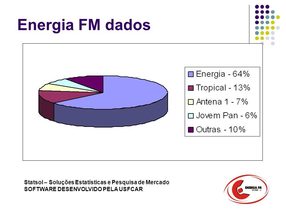 Energia FM dados Statsol – Soluções Estatísticas e Pesquisa de Mercado SOFTWARE DESENVOLVIDO PELA USFCAR