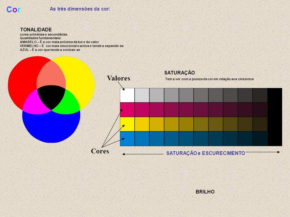 As três dimensões da cor: CorCor BRILHO SATURAÇÃO Tem a ver com a pureza da cor em relação aos cinzentos TONALIDADE cores primárias e secundárias. Qua