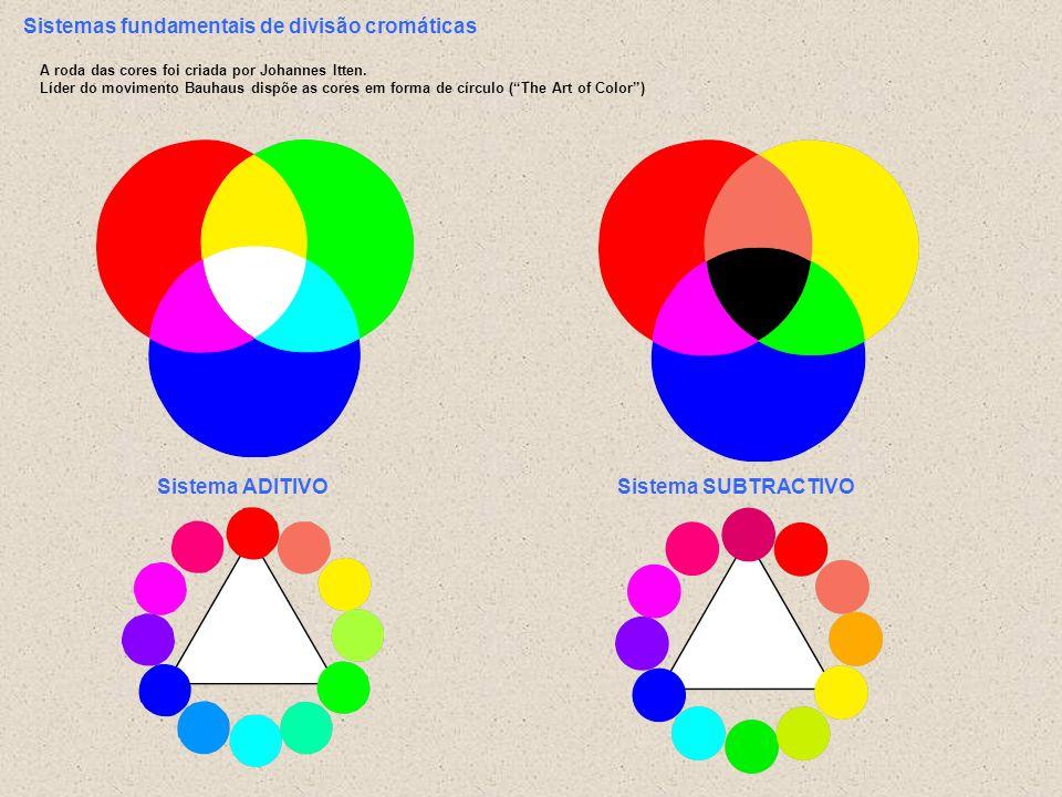Sistemas fundamentais de divisão cromáticas A roda das cores foi criada por Johannes Itten. Líder do movimento Bauhaus dispõe as cores em forma de cír