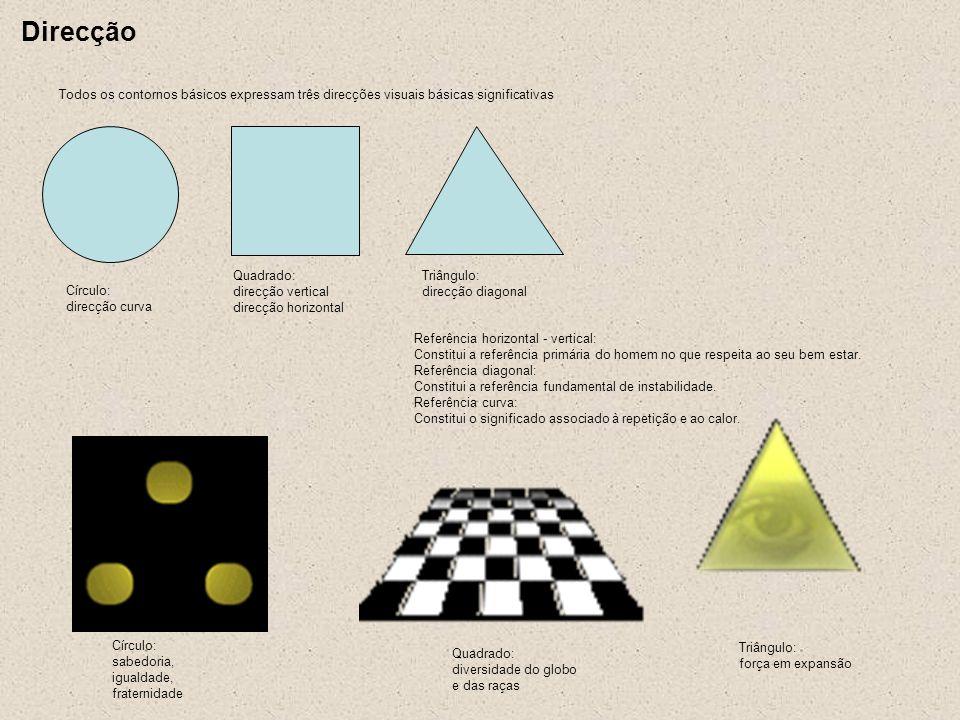 Direcção Todos os contornos básicos expressam três direcções visuais básicas significativas Quadrado: direcção vertical direcção horizontal Triângulo: