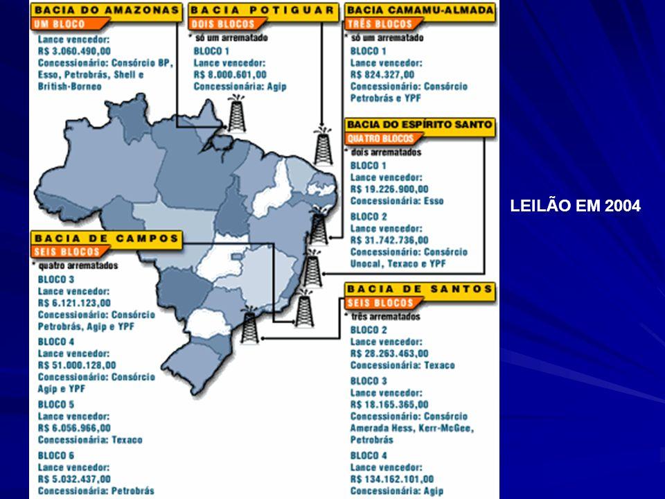LEILÃO EM 2004