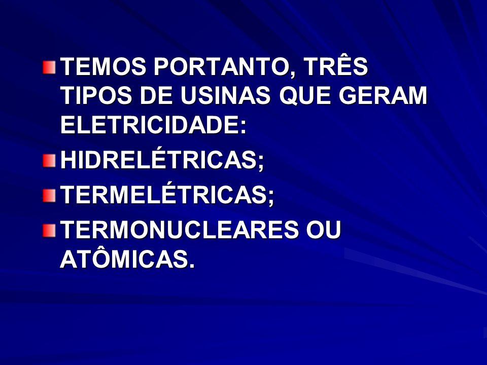 TEMOS PORTANTO, TRÊS TIPOS DE USINAS QUE GERAM ELETRICIDADE: HIDRELÉTRICAS;TERMELÉTRICAS; TERMONUCLEARES OU ATÔMICAS.