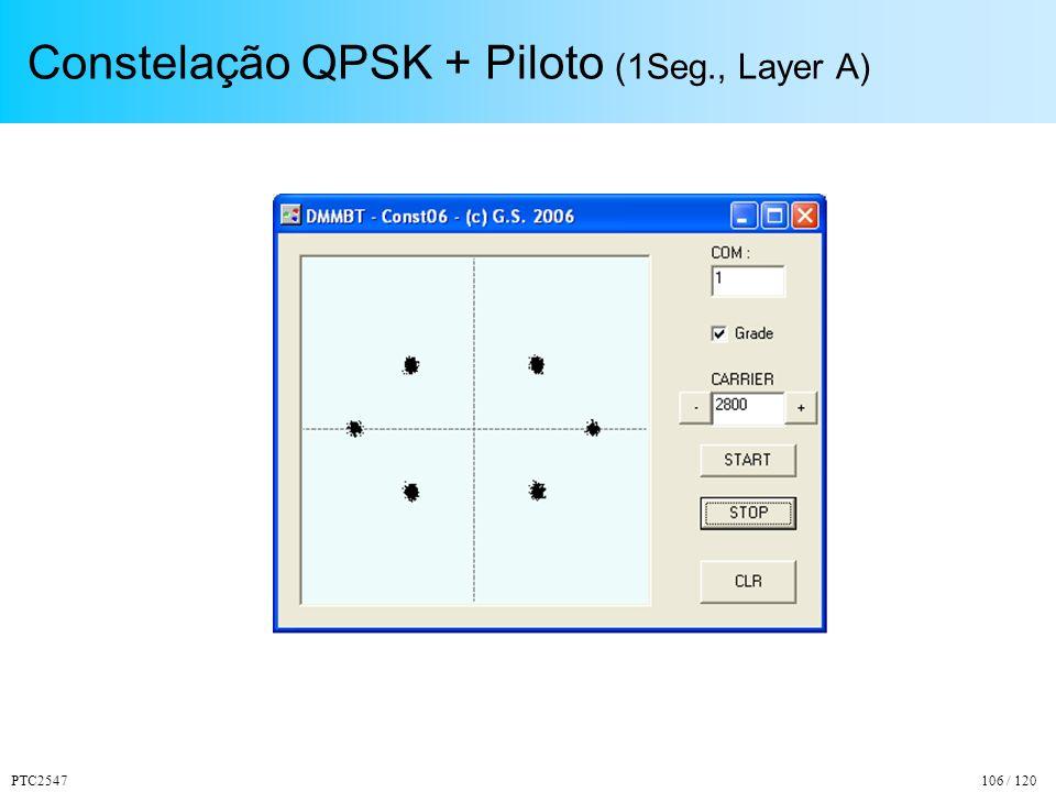 PTC2547106 / 120 Constelação QPSK + Piloto (1Seg., Layer A)