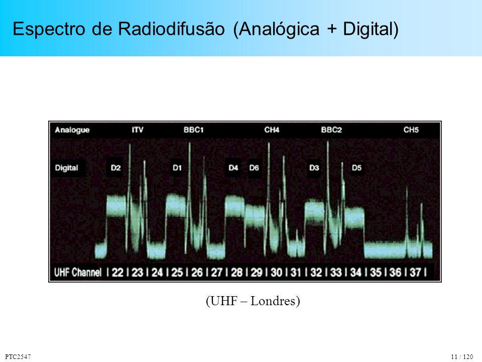 PTC254711 / 120 Espectro de Radiodifusão (Analógica + Digital) (UHF – Londres)