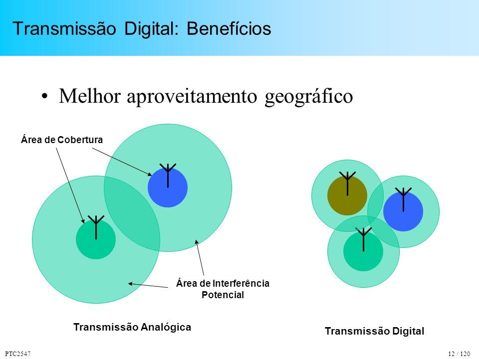 PTC254712 / 120 Transmissão Digital: Benefícios Melhor aproveitamento geográfico Área de Cobertura Área de Interferência Potencial Transmissão Analógica Transmissão Digital