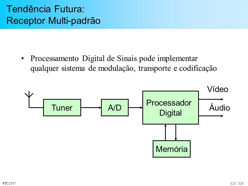 PTC2547121 / 120 Tendência Futura: Receptor Multi-padrão Processamento Digital de Sinais pode implementar qualquer sistema de modulação, transporte e codificação TunerA/D Processador Digital Memória Vídeo Áudio