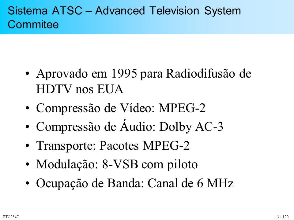 PTC254713 / 120 Sistema ATSC – Advanced Television System Commitee Aprovado em 1995 para Radiodifusão de HDTV nos EUA Compressão de Vídeo: MPEG-2 Compressão de Áudio: Dolby AC-3 Transporte: Pacotes MPEG-2 Modulação: 8-VSB com piloto Ocupação de Banda: Canal de 6 MHz