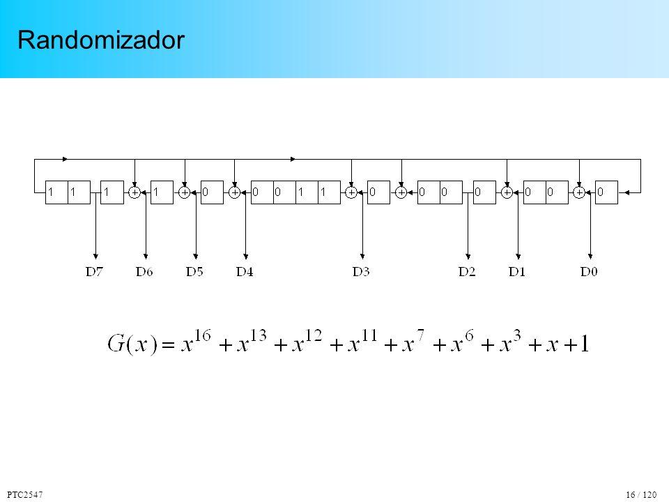 PTC254716 / 120 Randomizador