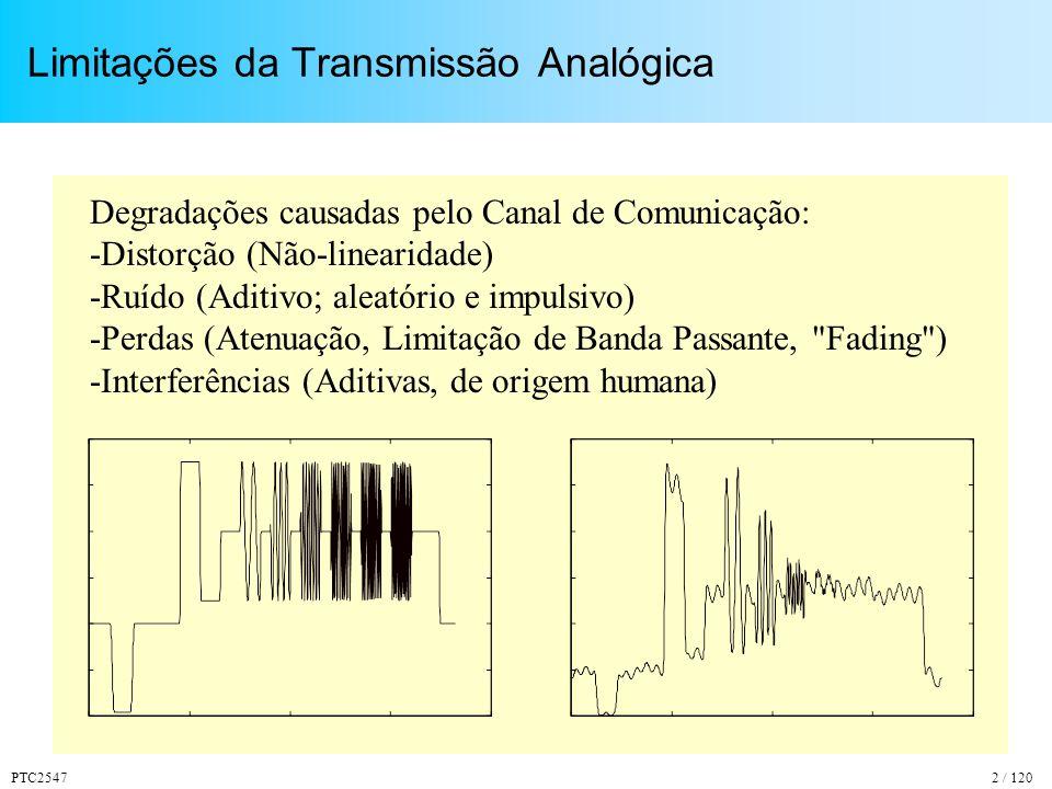 PTC25472 / 120 Limitações da Transmissão Analógica Degradações causadas pelo Canal de Comunicação: -Distorção (Não-linearidade) -Ruído (Aditivo; aleatório e impulsivo) -Perdas (Atenuação, Limitação de Banda Passante, Fading ) -Interferências (Aditivas, de origem humana)