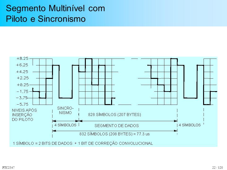 PTC254722 / 120 Segmento Multinível com Piloto e Sincronismo