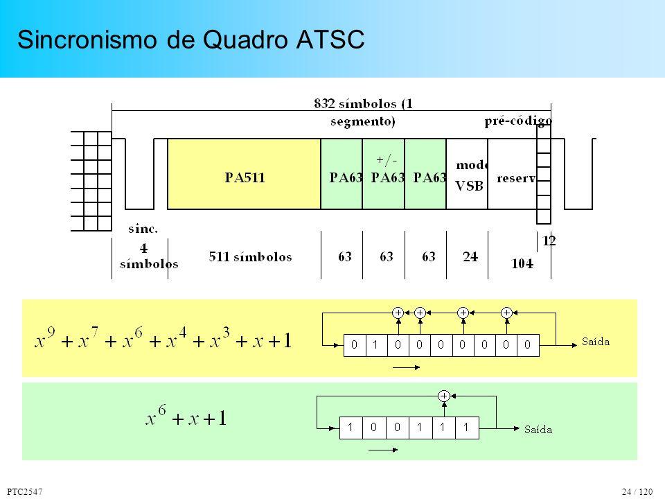 PTC254724 / 120 Sincronismo de Quadro ATSC