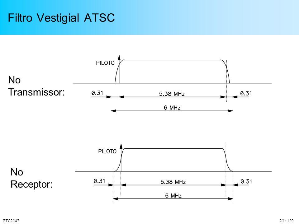 PTC254725 / 120 Filtro Vestigial ATSC No Transmissor: No Receptor: