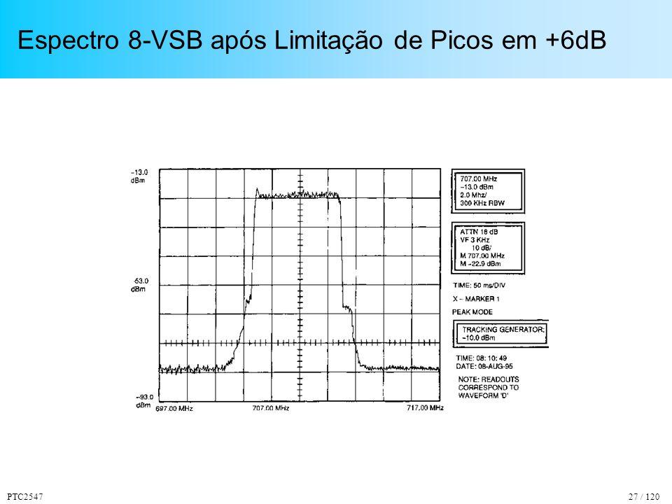 PTC254727 / 120 Espectro 8-VSB após Limitação de Picos em +6dB