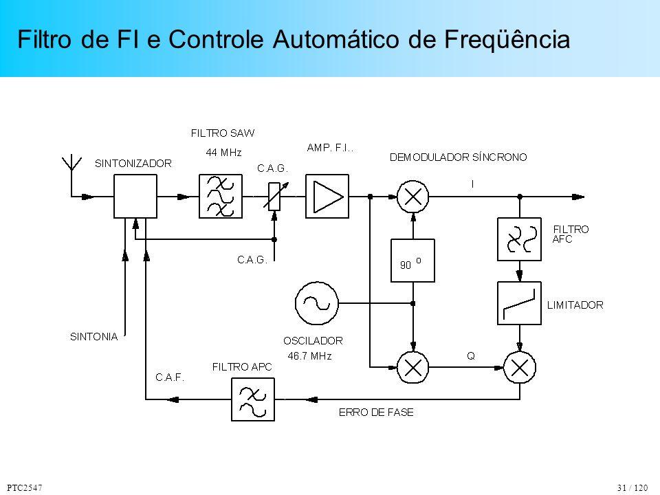 PTC254731 / 120 Filtro de FI e Controle Automático de Freqüência