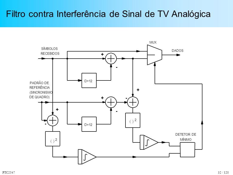 PTC254732 / 120 Filtro contra Interferência de Sinal de TV Analógica