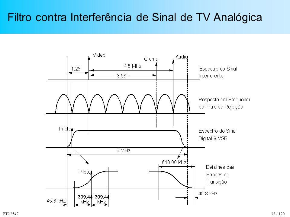 PTC254733 / 120 Filtro contra Interferência de Sinal de TV Analógica
