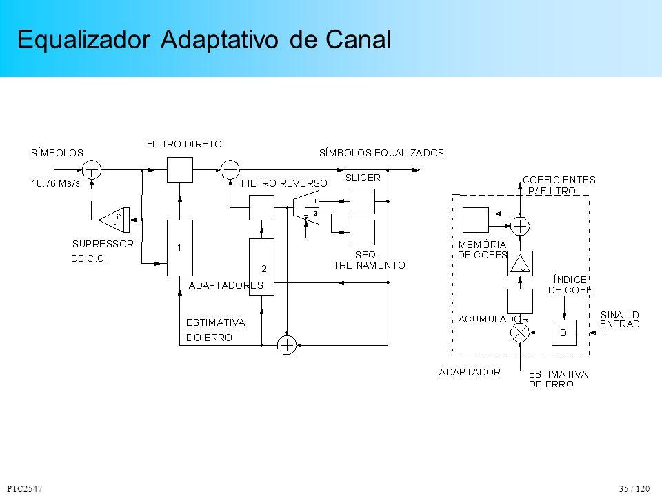 PTC254735 / 120 Equalizador Adaptativo de Canal