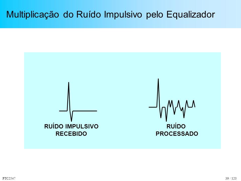 PTC254739 / 120 Multiplicação do Ruído Impulsivo pelo Equalizador RUÍDO IMPULSIVO RECEBIDO RUÍDO PROCESSADO