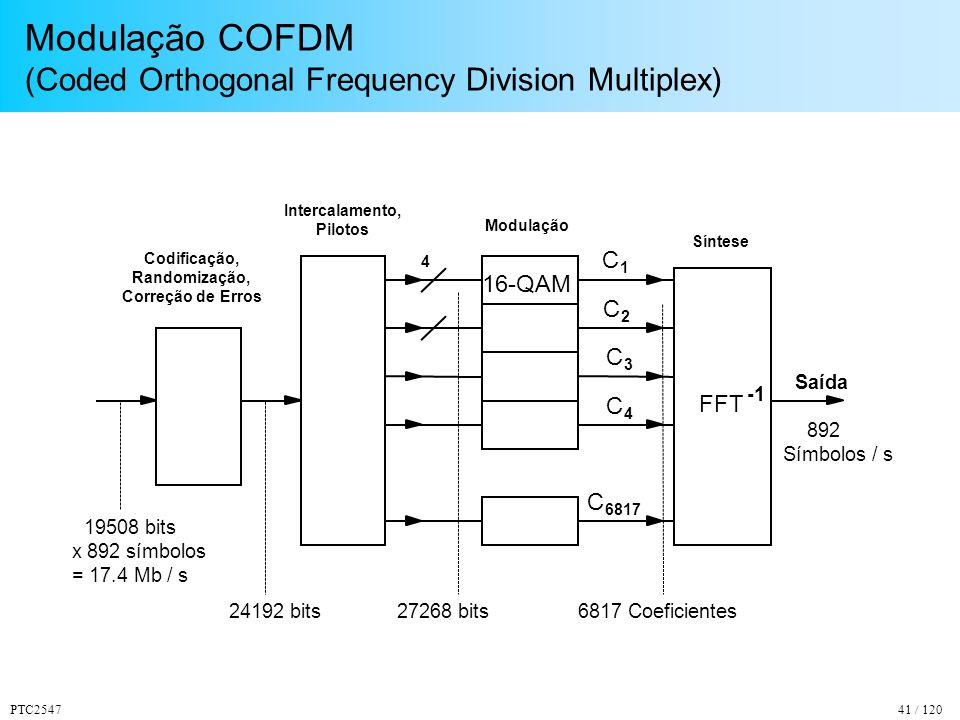 PTC254741 / 120 Modulação COFDM (Coded Orthogonal Frequency Division Multiplex) FFT 16-QAM C 1 C 2 C 3 C 4 C 6817 4 Intercalamento, Pilotos Codificação, Randomização, Correção de Erros 27268 bits6817 Coeficientes Saída 892 Símbolos / s 19508 bits 24192 bits x 892 símbolos = 17.4 Mb / s Modulação Síntese
