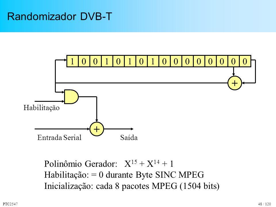 PTC254748 / 120 Randomizador DVB-T 1001011000000000 + + Entrada SerialSaída Habilitação Polinômio Gerador: X 15 + X 14 + 1 Habilitação: = 0 durante Byte SINC MPEG Inicialização: cada 8 pacotes MPEG (1504 bits)
